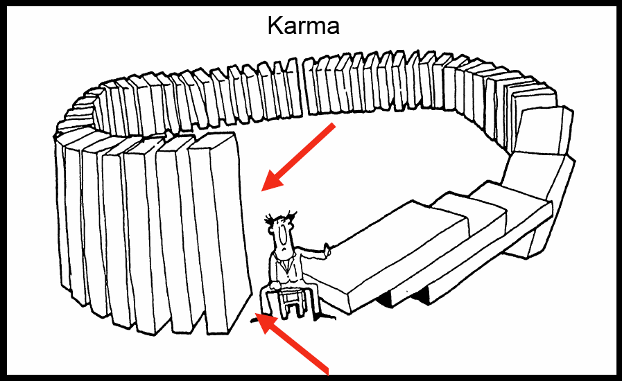 Karma Means Every Action Has An Equal And Opposite Reaction